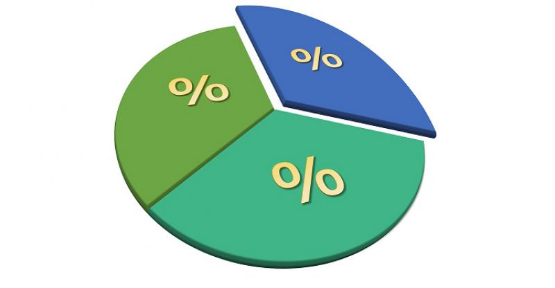 Opzioni binarie Quale broker è migliore feedback